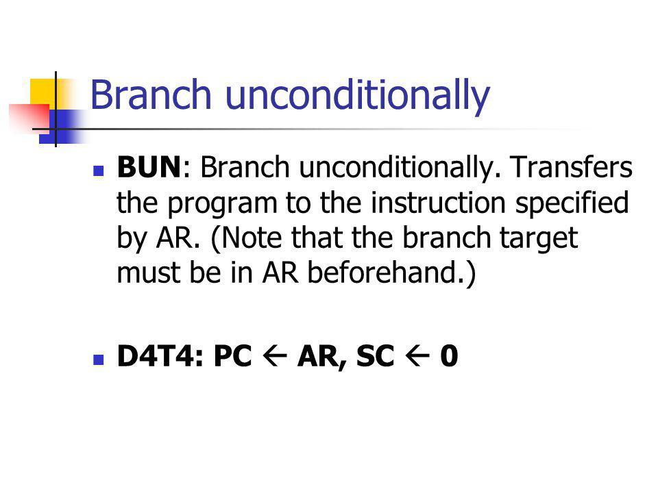 Branch unconditionally