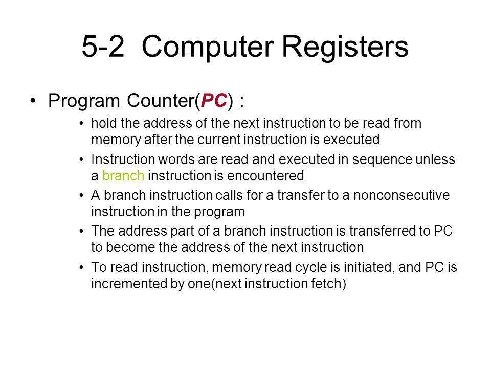5-2 Computer Registers Program Counter(PC) :