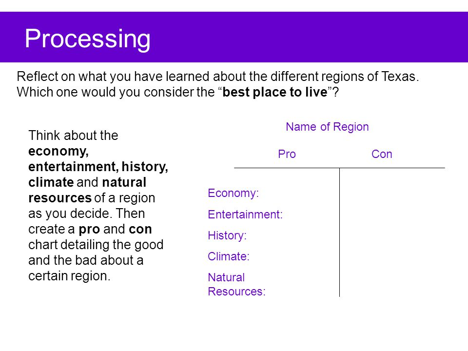 Processing Reflect on what you have learned about the different regions of Texas. Which one would you consider the best place to live