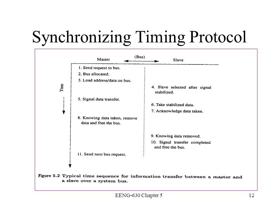Synchronizing Timing Protocol