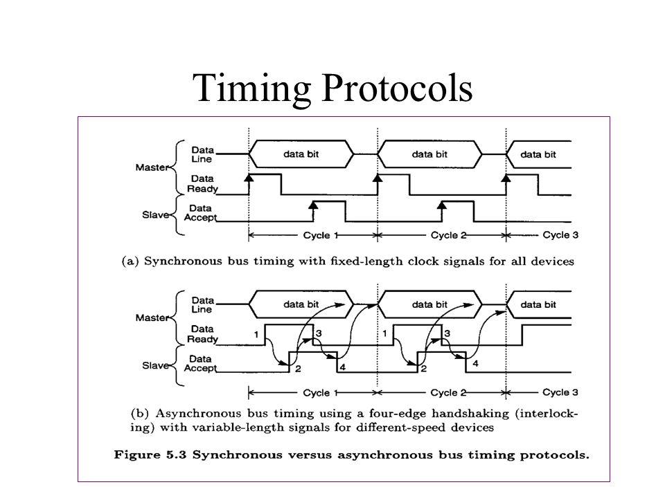 Timing Protocols EENG-630 Chapter 5