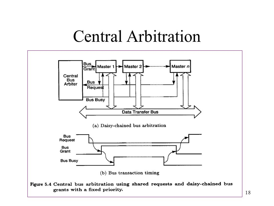 Central Arbitration EENG-630 Chapter 5