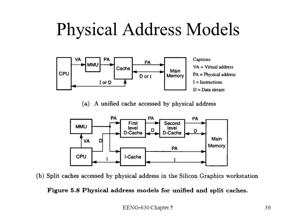 Physical Address Models