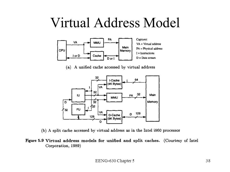 Virtual Address Model EENG-630 Chapter 5