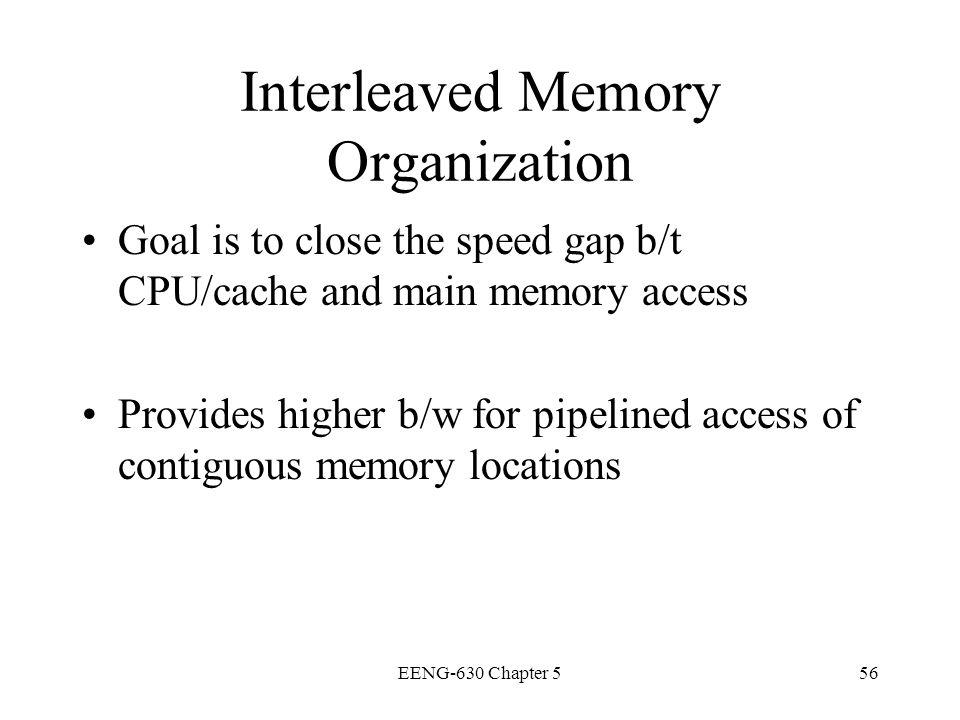 Interleaved Memory Organization