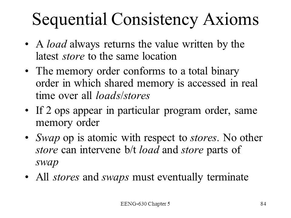 Sequential Consistency Axioms