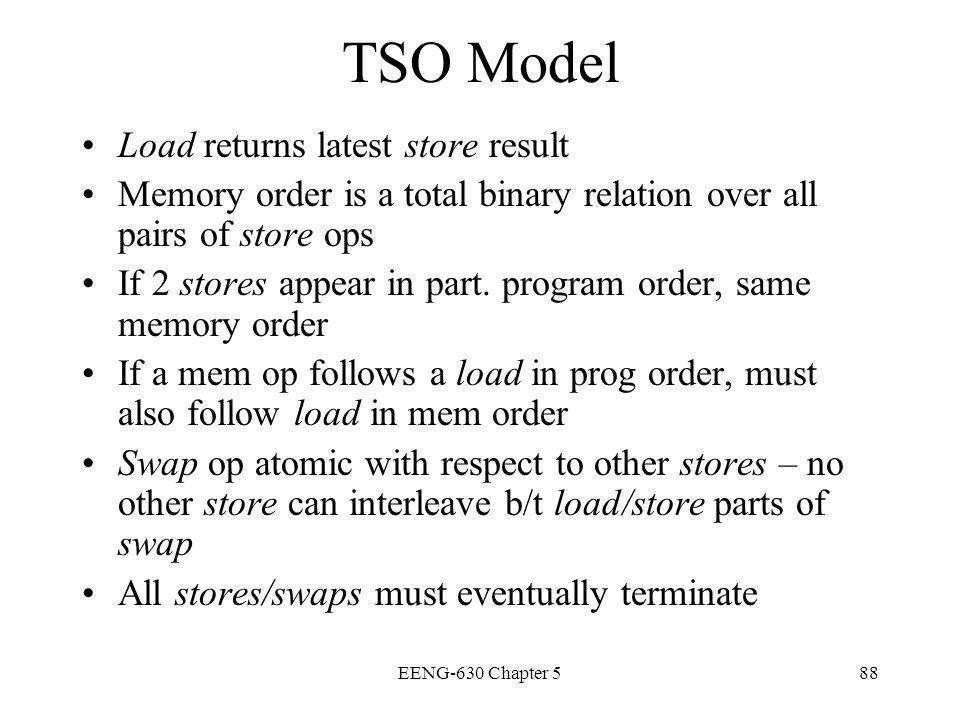 TSO Model Load returns latest store result