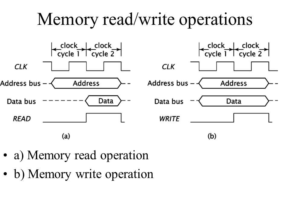 Memory read/write operations