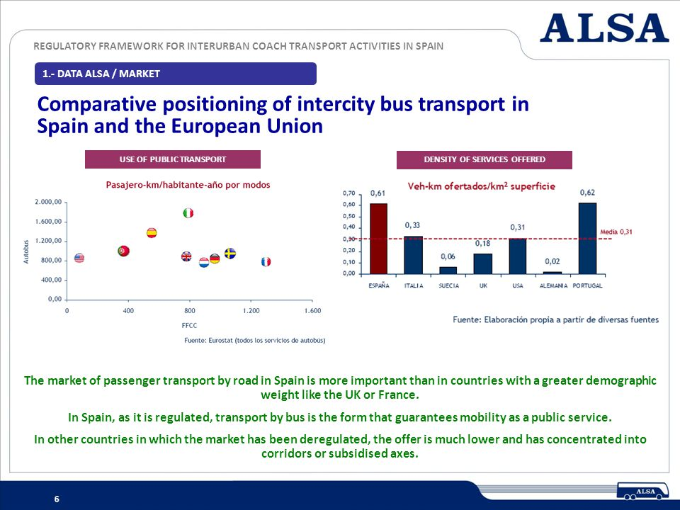 USE OF PUBLIC TRANSPORT DENSITY OF SERVICES OFFERED