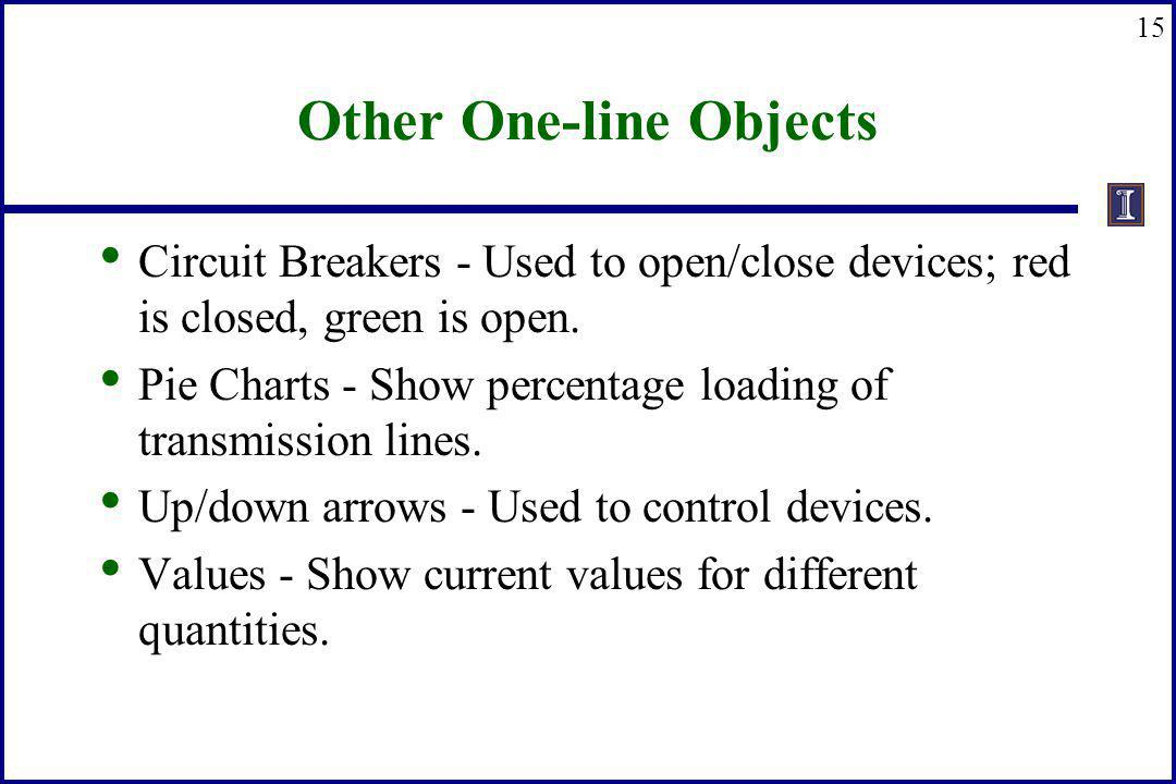 Other One-line Objects