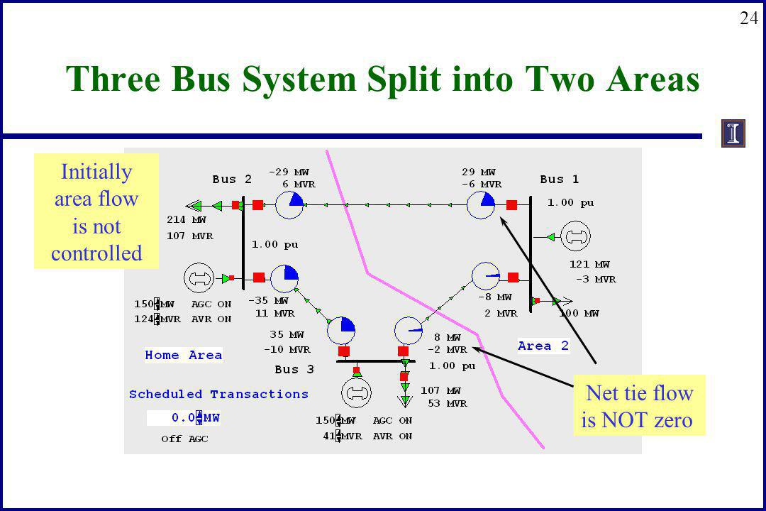 Three Bus System Split into Two Areas