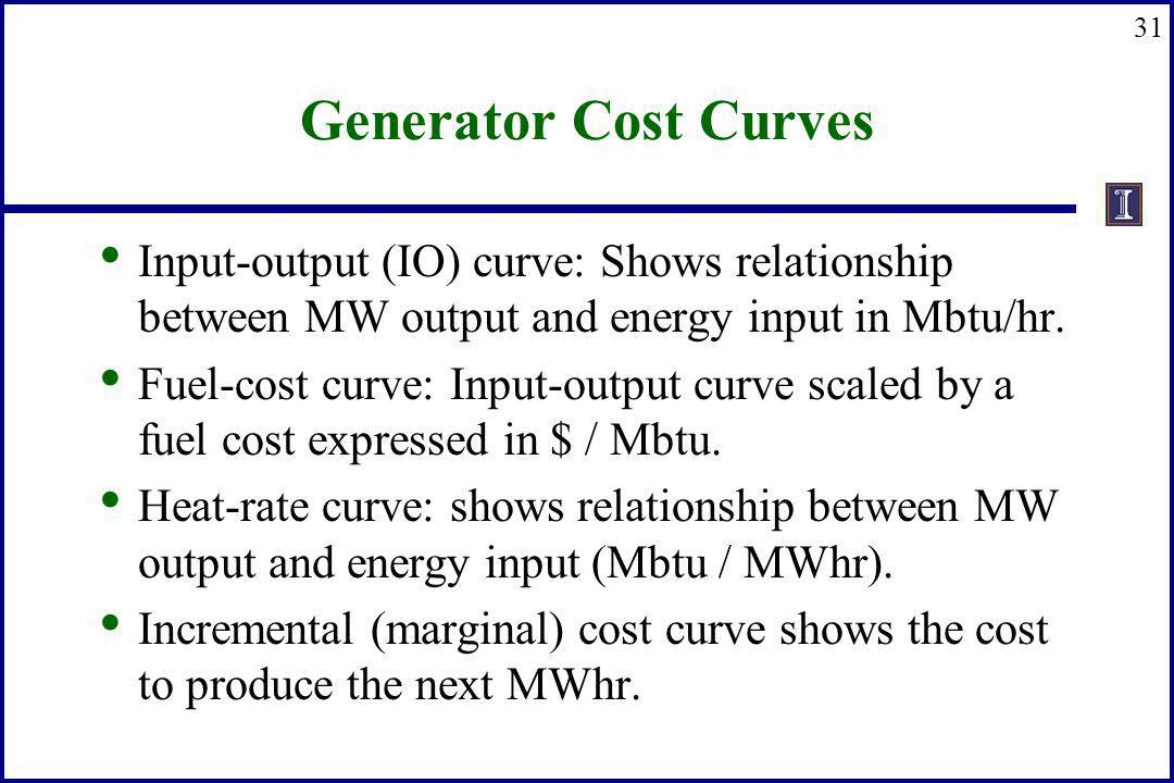 Generator Cost Curves Input-output (IO) curve: Shows relationship between MW output and energy input in Mbtu/hr.