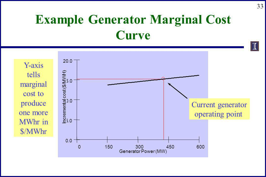 how to find marginal cost cruve
