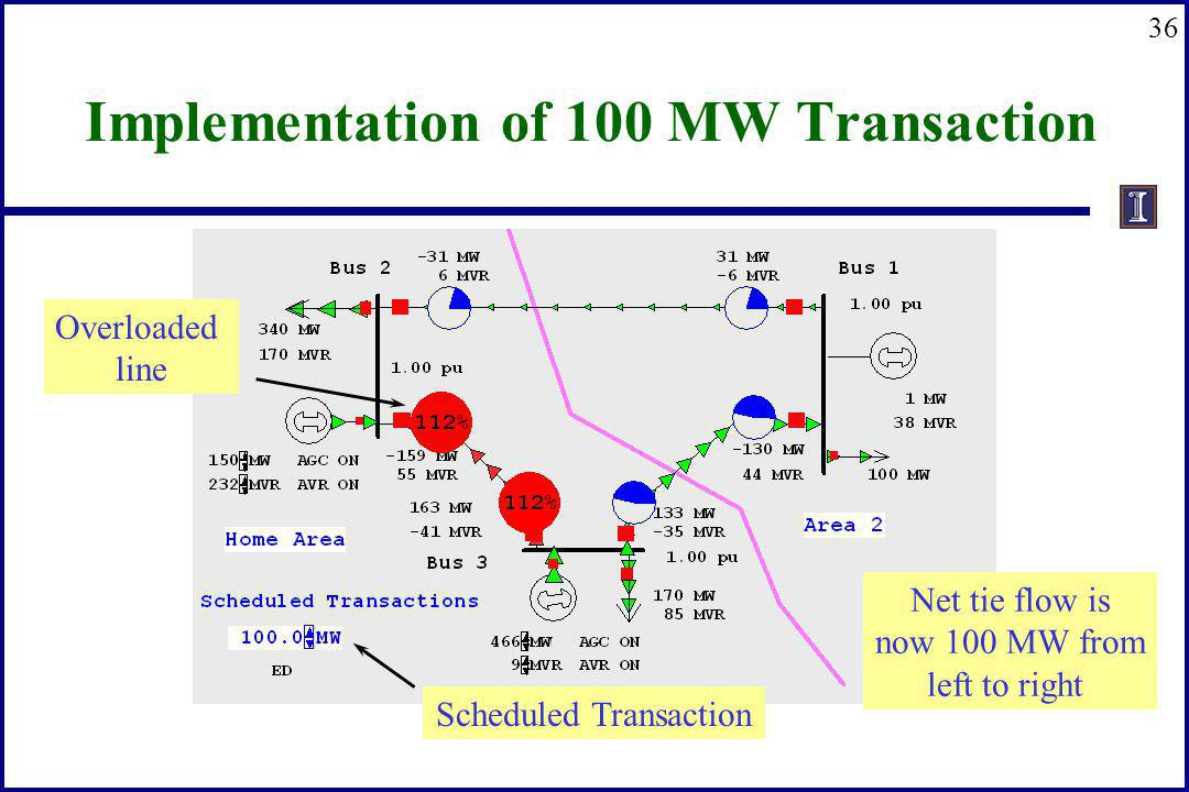 Implementation of 100 MW Transaction
