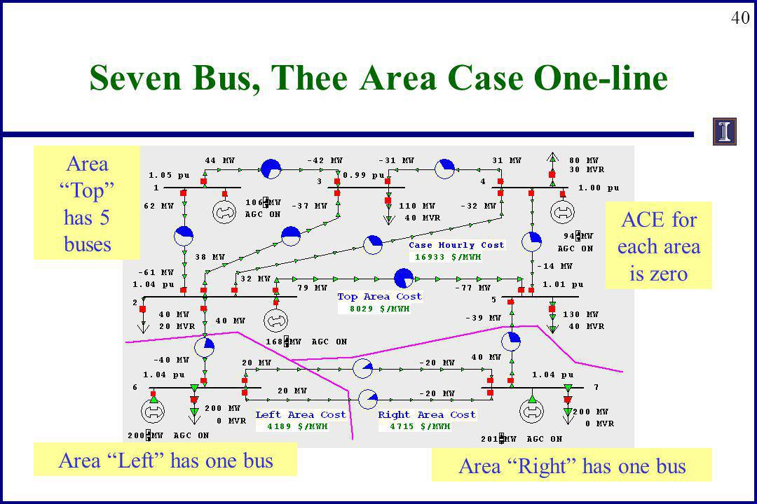 Seven Bus, Thee Area Case One-line