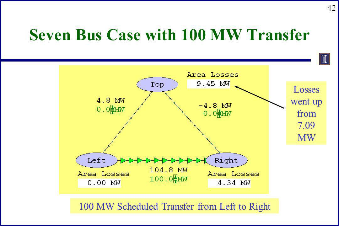 Seven Bus Case with 100 MW Transfer