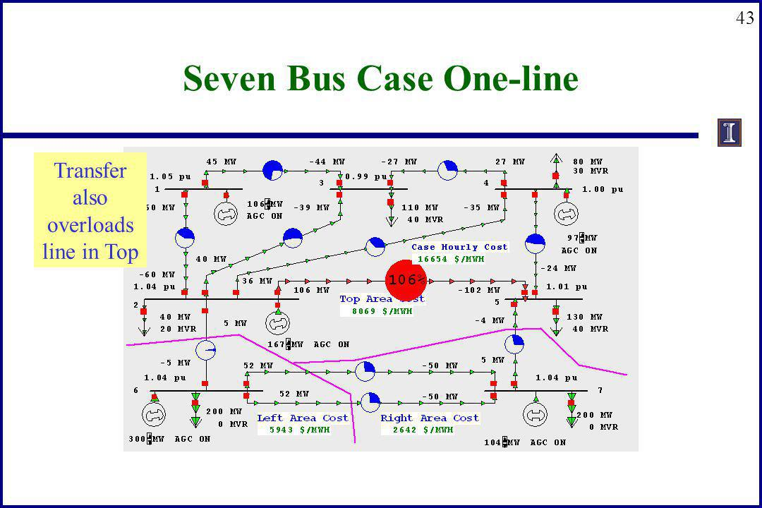 Seven Bus Case One-line
