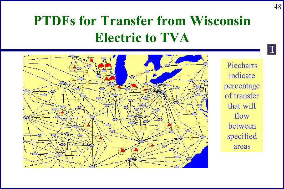 PTDFs for Transfer from Wisconsin Electric to TVA