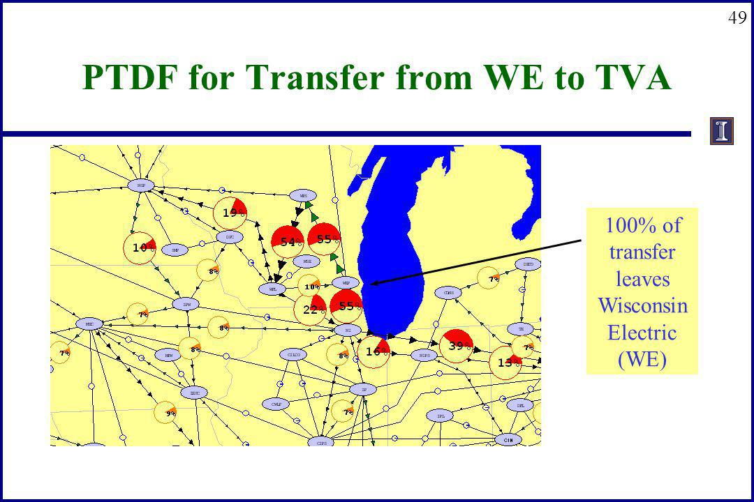 PTDF for Transfer from WE to TVA
