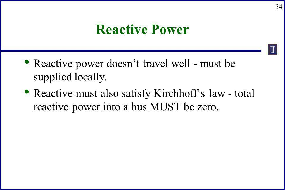 Reactive Power Reactive power doesn't travel well - must be supplied locally.