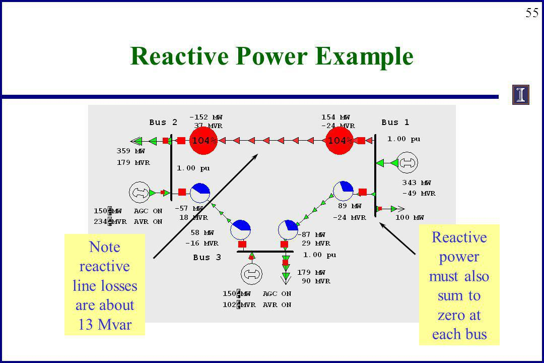 Reactive Power Example