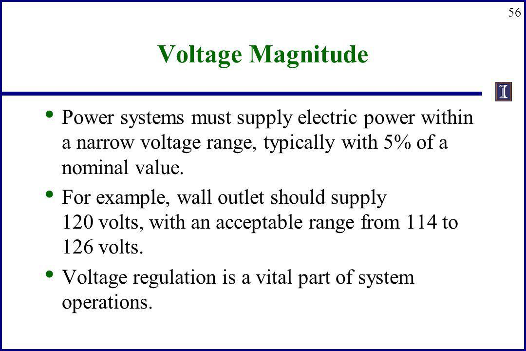 Voltage Magnitude Power systems must supply electric power within a narrow voltage range, typically with 5% of a nominal value.