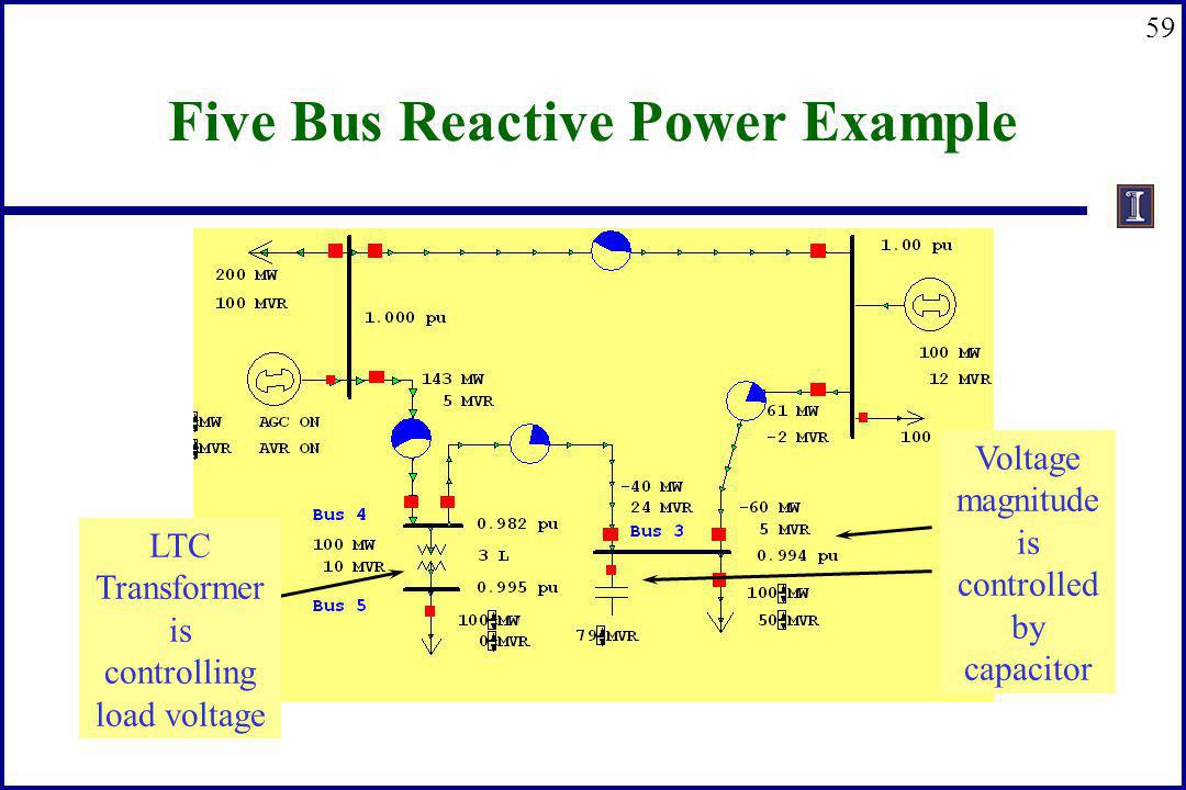 Five Bus Reactive Power Example