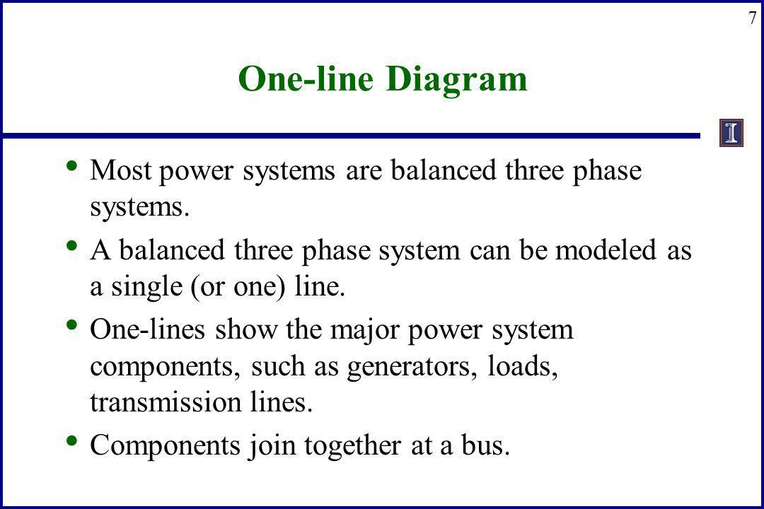 One-line Diagram Most power systems are balanced three phase systems.