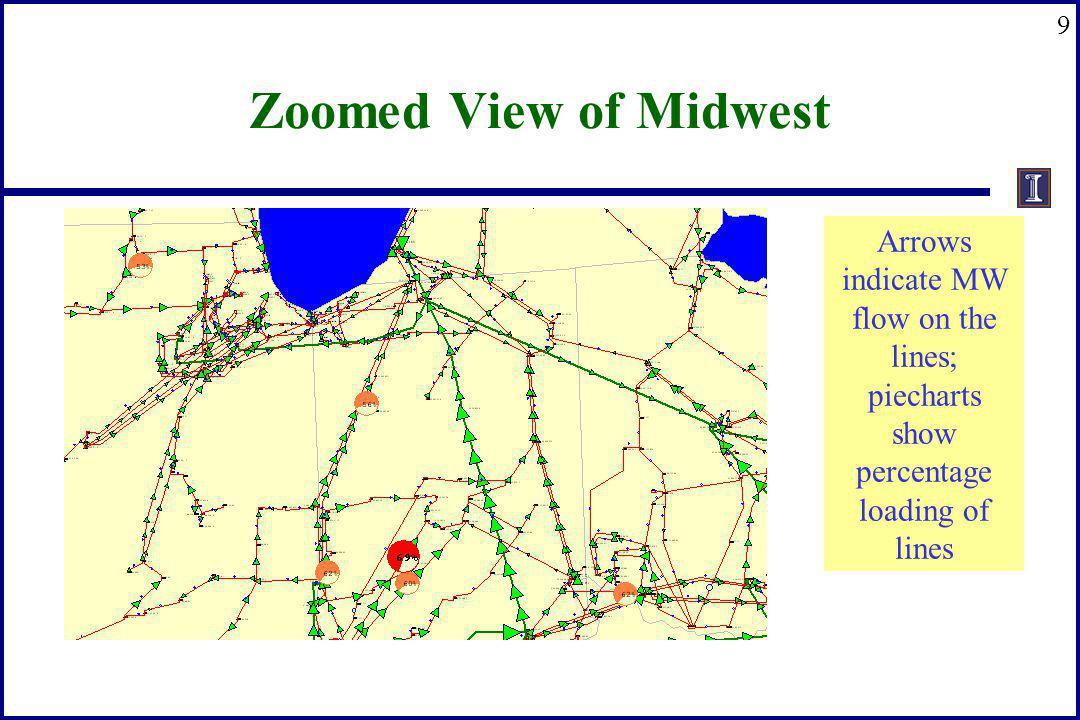 Zoomed View of Midwest Arrows indicate MW flow on the lines; piecharts show percentage loading of lines.