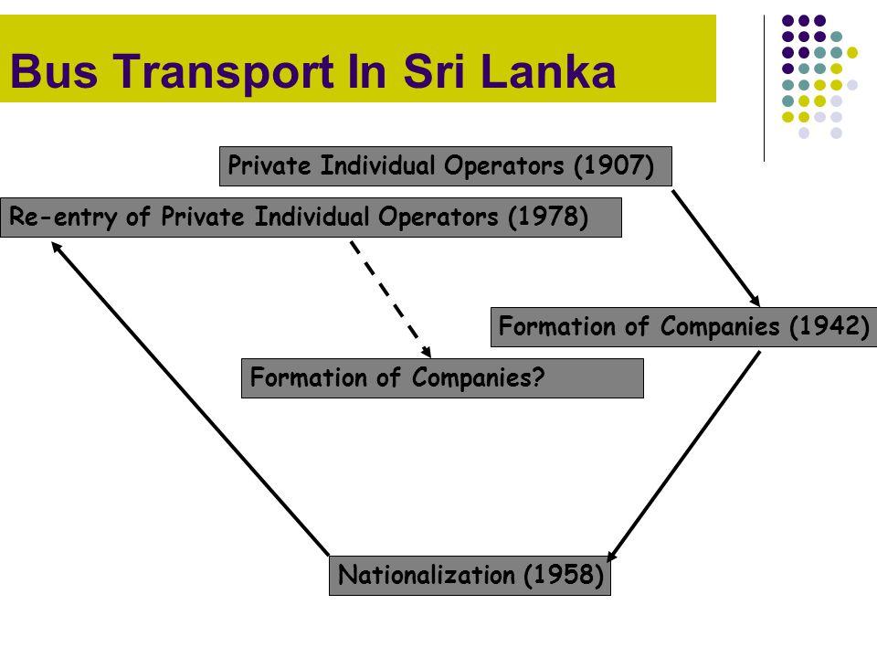 Bus Transport In Sri Lanka