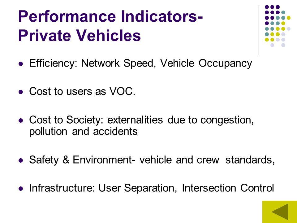 Performance Indicators- Private Vehicles
