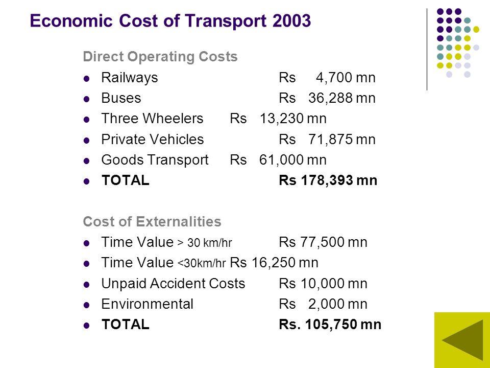 Economic Cost of Transport 2003