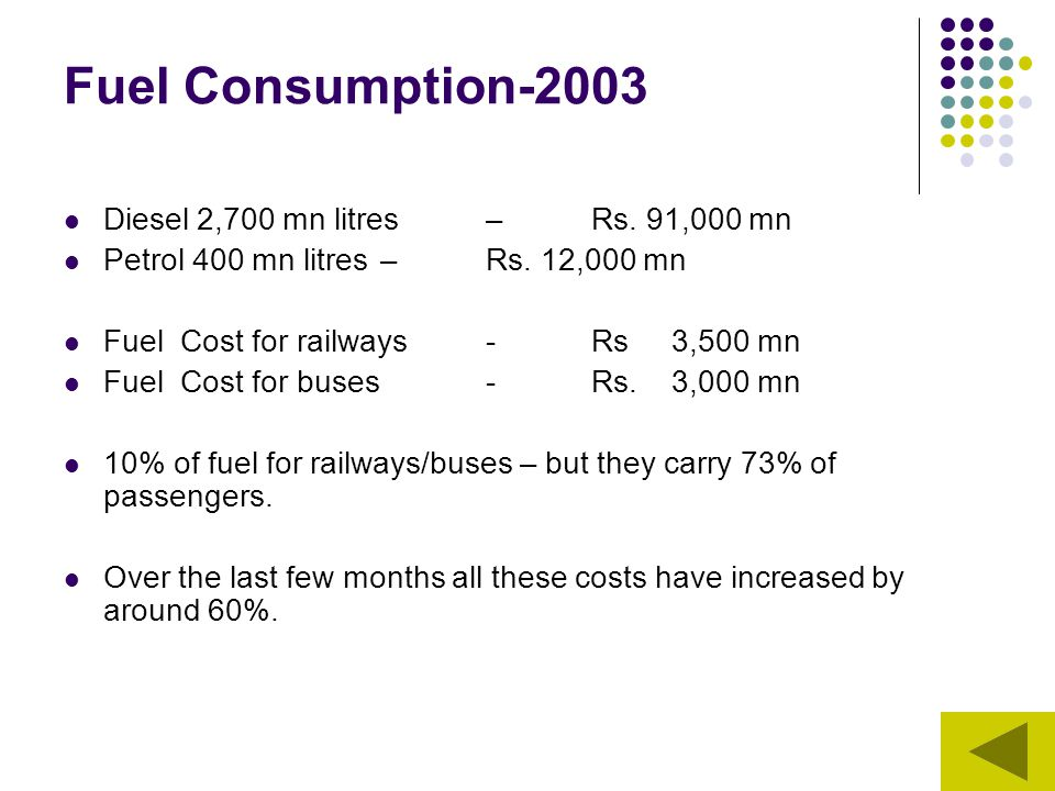 Fuel Consumption-2003 Diesel 2,700 mn litres – Rs. 91,000 mn