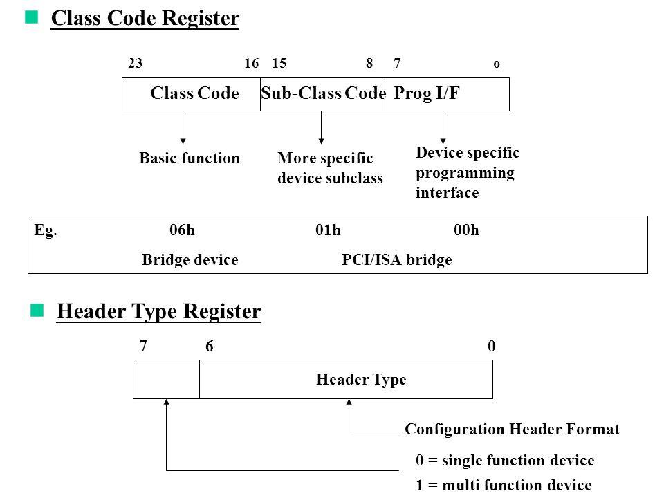 Class Code Register Header Type Register Class Code Sub-Class Code