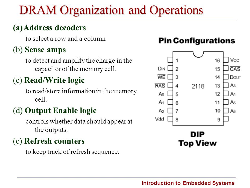 DRAM Organization and Operations