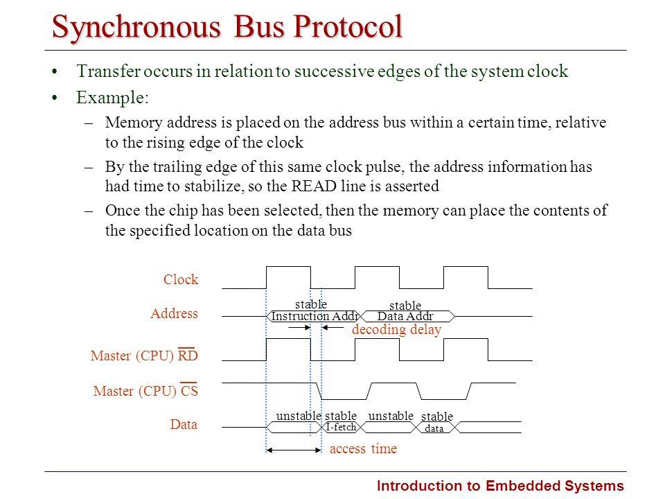 Synchronous Bus Protocol