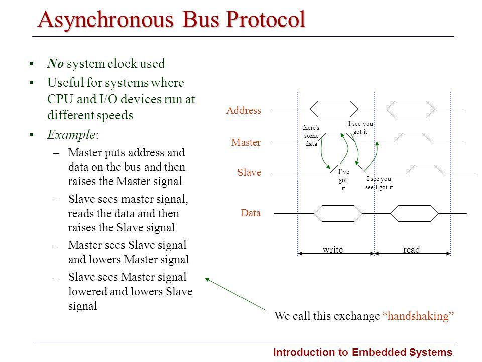 Asynchronous Bus Protocol