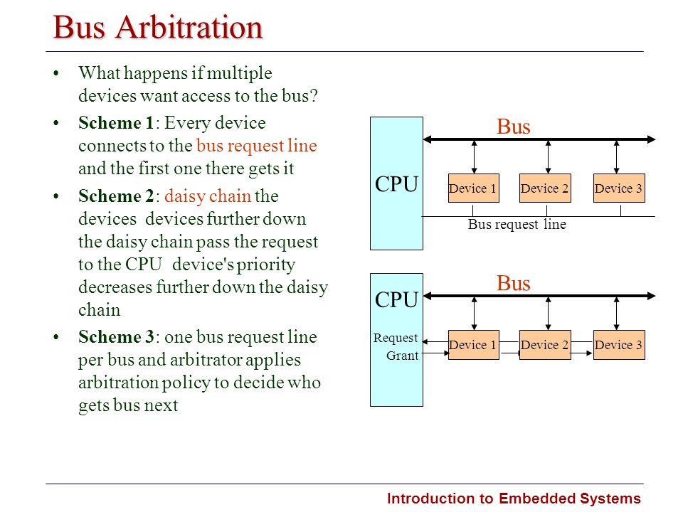 Bus Arbitration Bus CPU Bus CPU