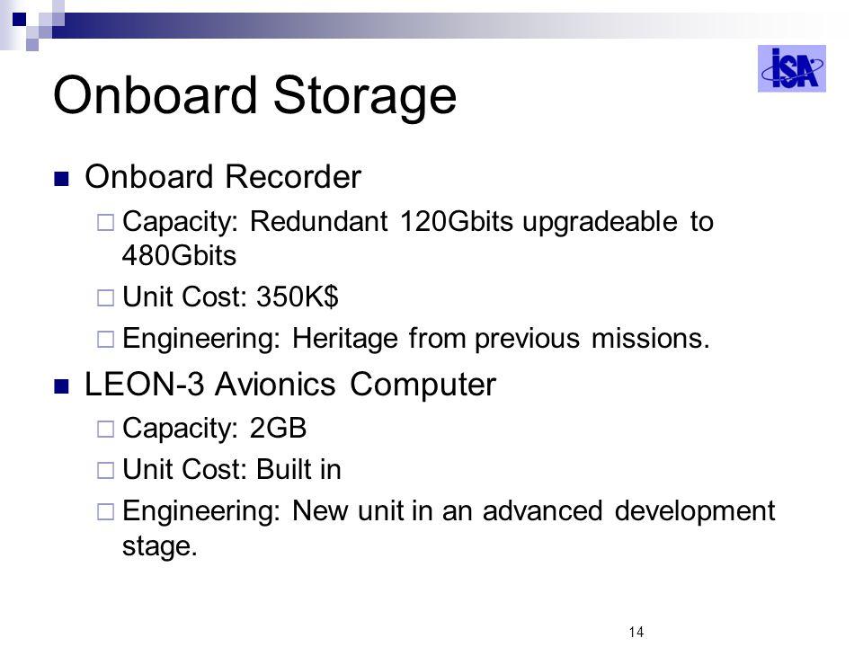 Onboard Storage Onboard Recorder LEON-3 Avionics Computer