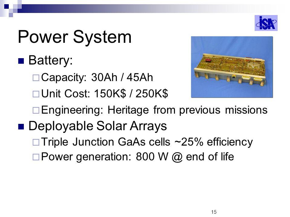 Power System Battery: Deployable Solar Arrays Capacity: 30Ah / 45Ah