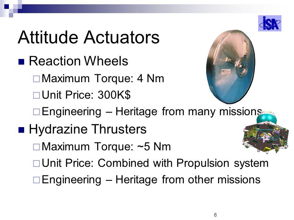 Attitude Actuators Reaction Wheels Hydrazine Thrusters