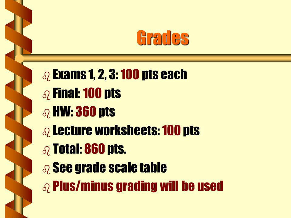 Grades Exams 1, 2, 3: 100 pts each Final: 100 pts HW: 360 pts