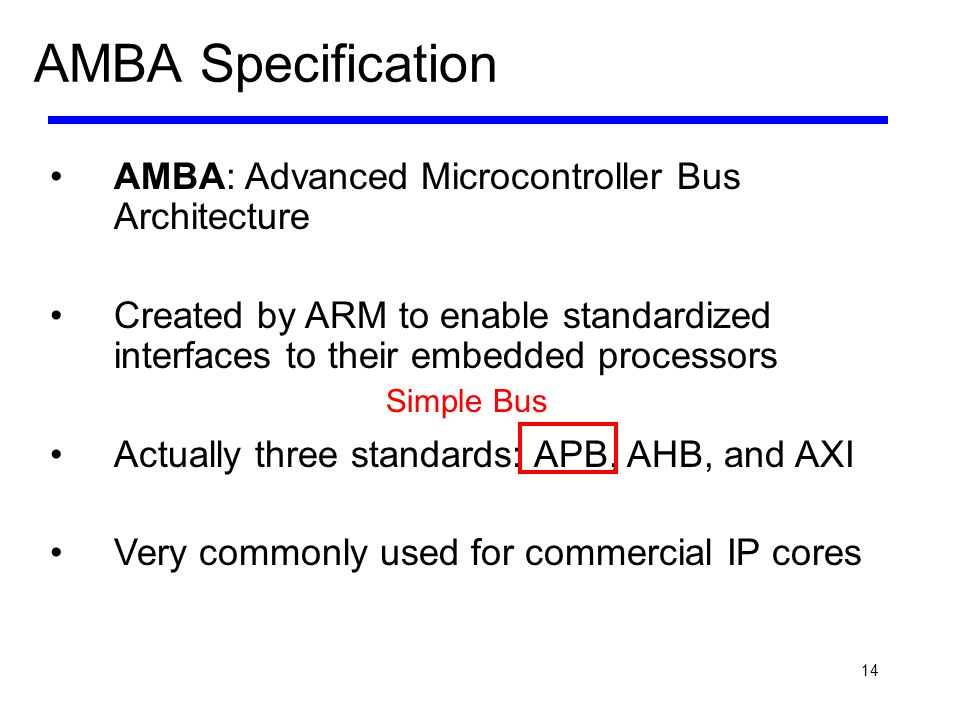 AMBA Specification AMBA: Advanced Microcontroller Bus Architecture