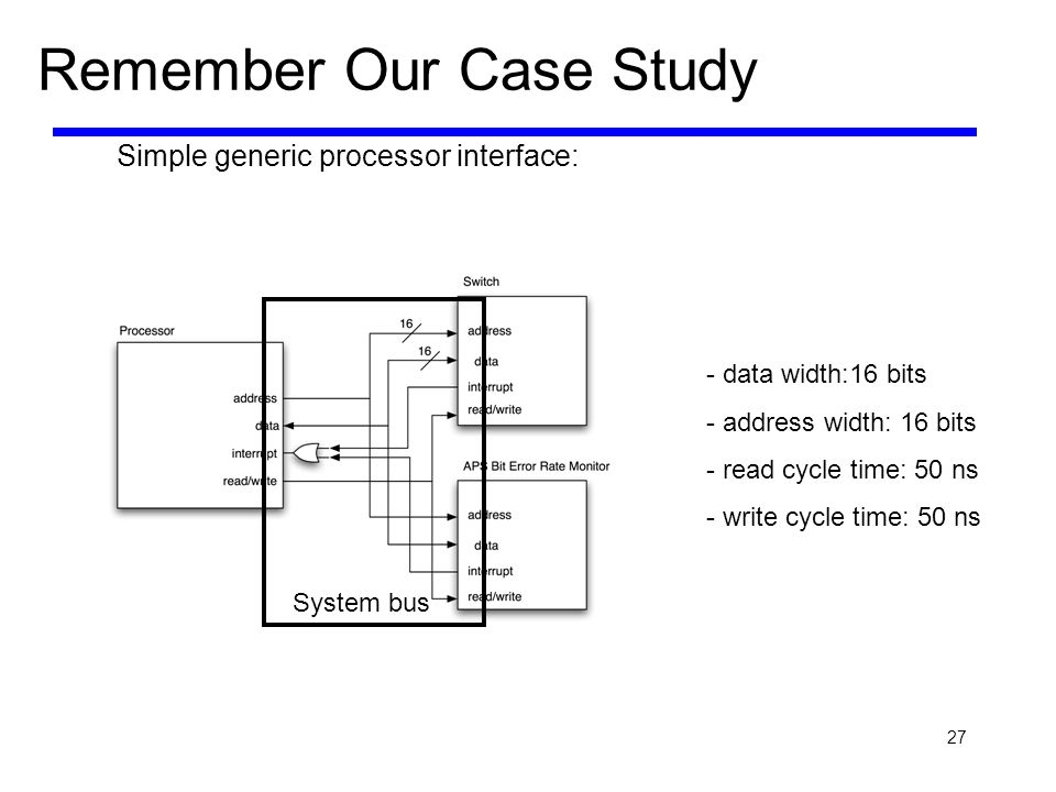 Remember Our Case Study