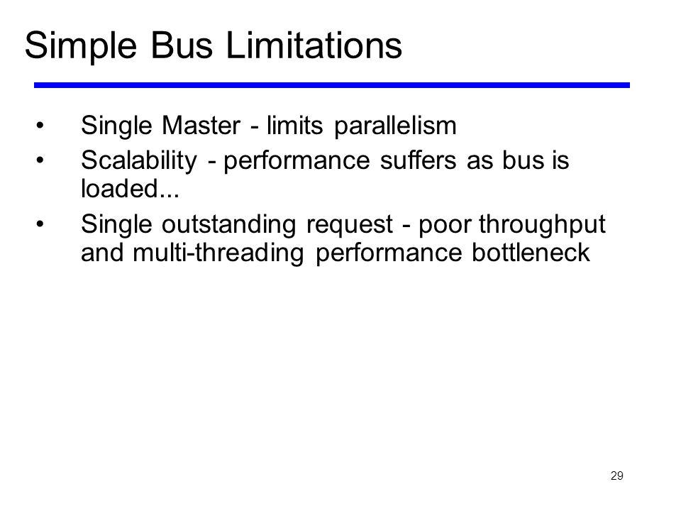 Simple Bus Limitations