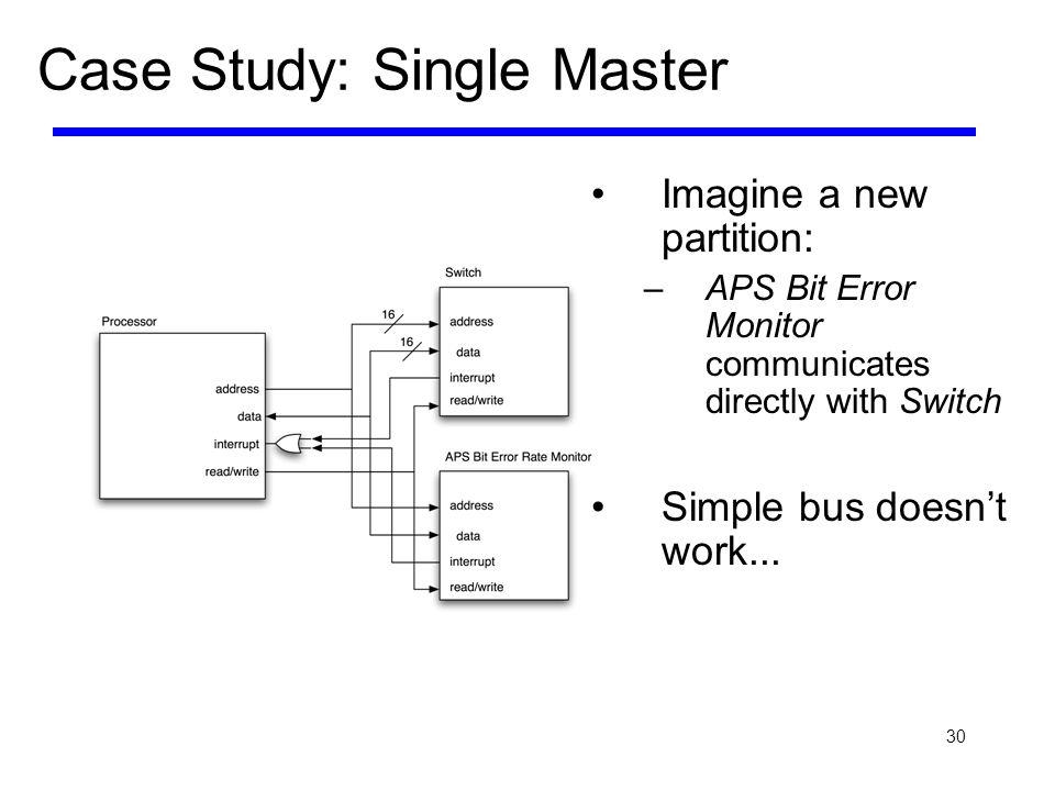 Case Study: Single Master