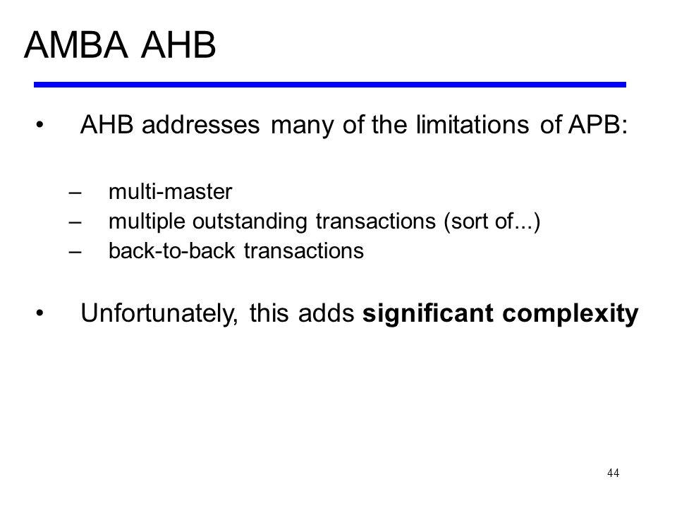 AMBA AHB AHB addresses many of the limitations of APB: