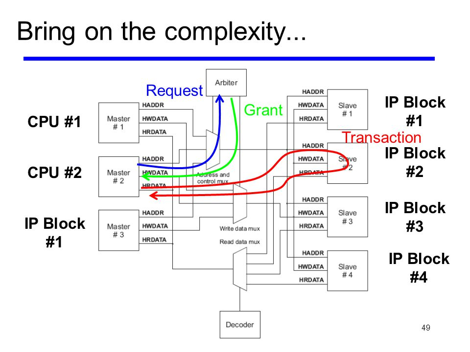 Bring on the complexity...