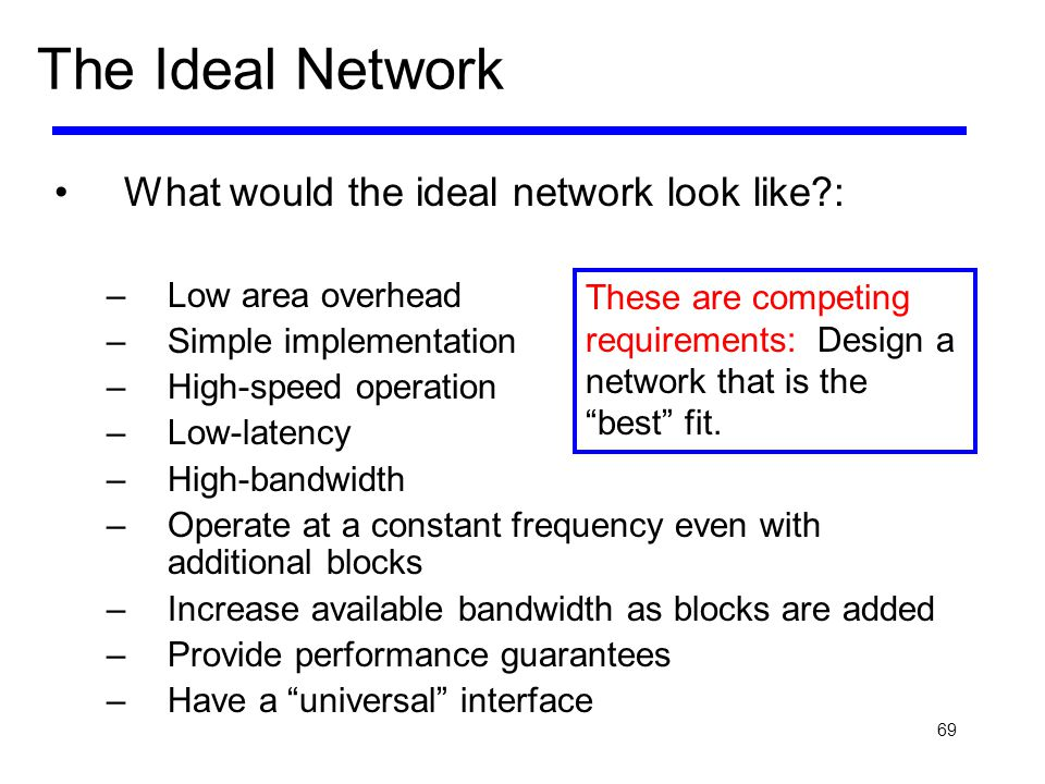The Ideal Network What would the ideal network look like :