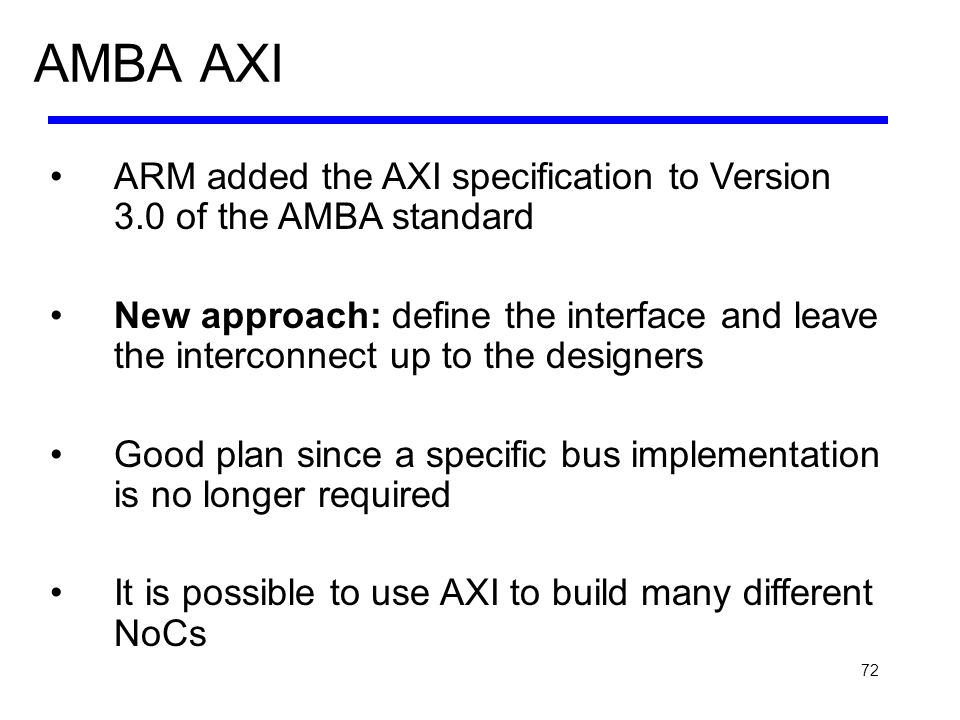 AMBA AXI ARM added the AXI specification to Version 3.0 of the AMBA standard.